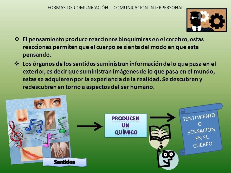 FORMAS DE COMUNICACIÓN – COMUNICACIÓN INTERPERSONAL