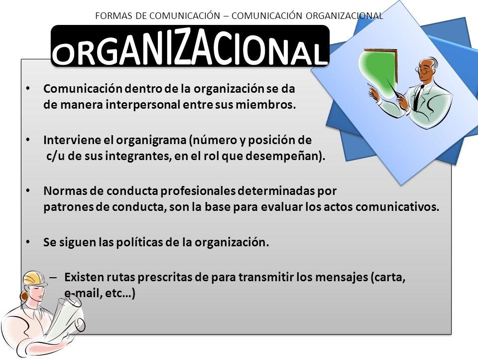 FORMAS DE COMUNICACIÓN – COMUNICACIÓN ORGANIZACIONAL