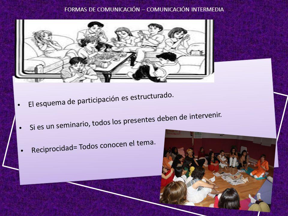 FORMAS DE COMUNICACIÓN – COMUNICACIÓN INTERMEDIA