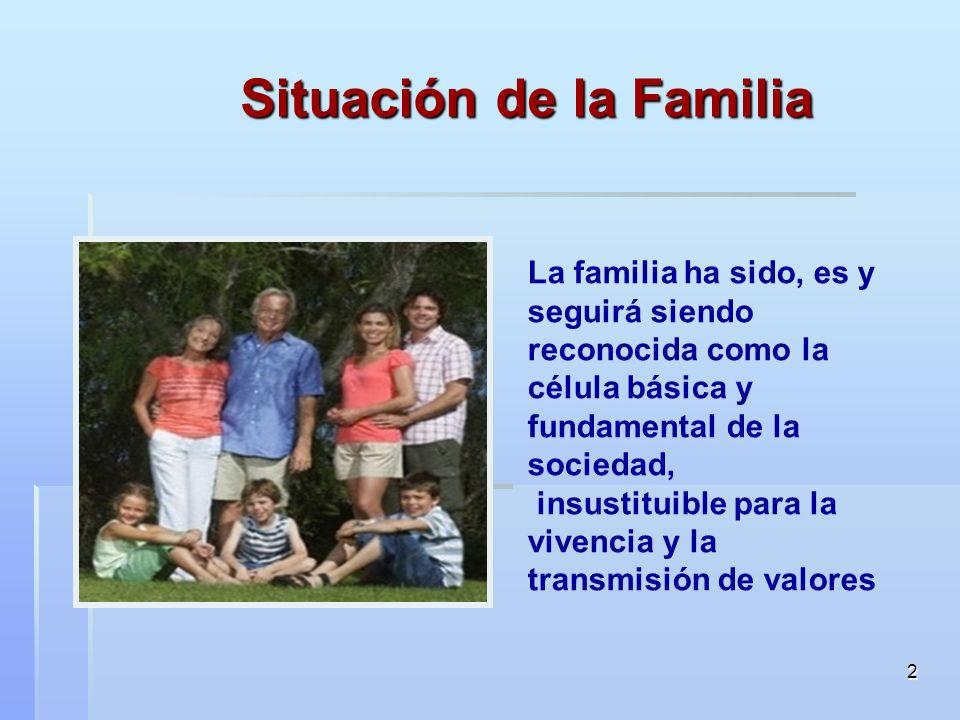 Situación de la Familia