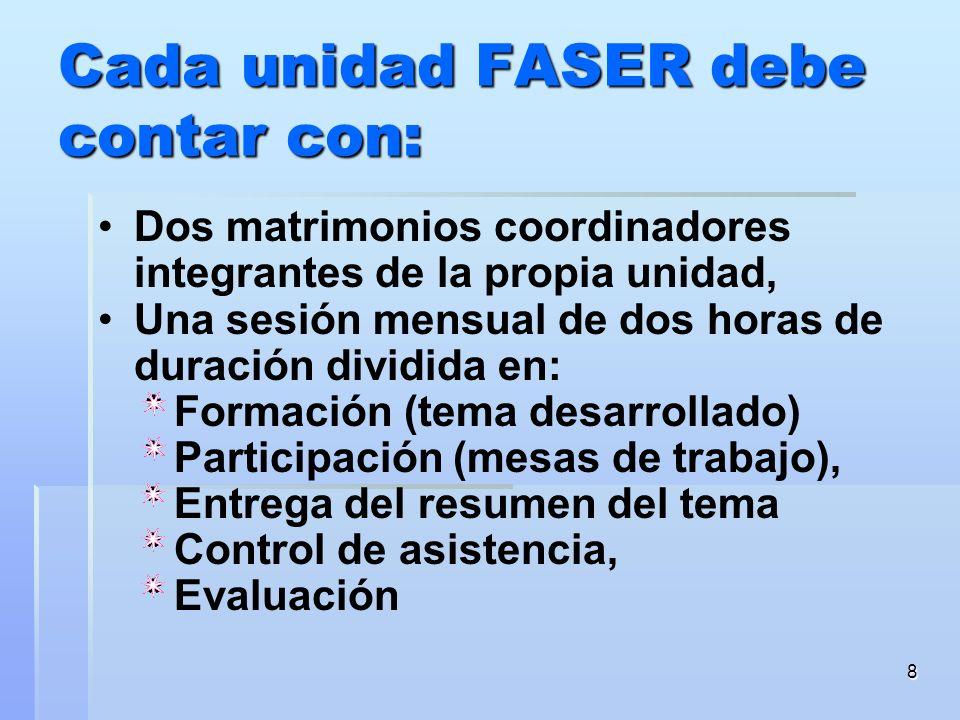Cada unidad FASER debe contar con: