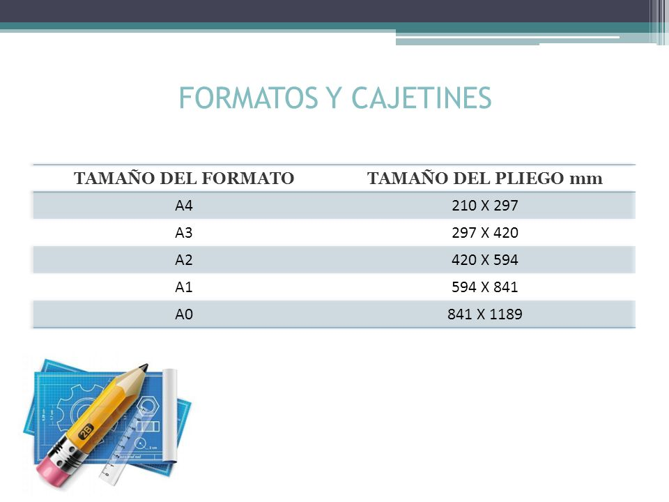 FORMATOS Y CAJETINES TAMAÑO DEL FORMATO TAMAÑO DEL PLIEGO mm A4