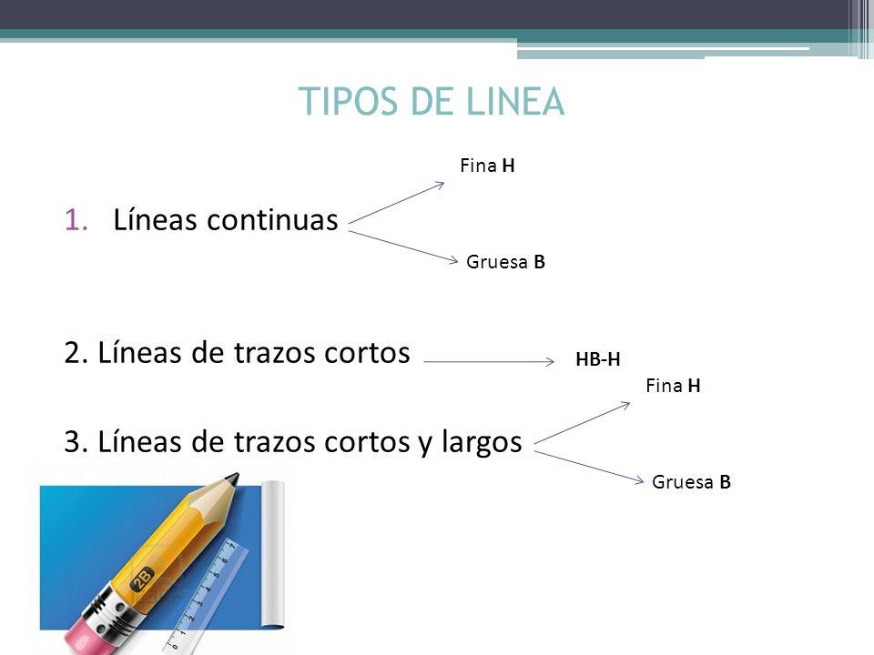 TIPOS DE LINEA Líneas continuas 2. Líneas de trazos cortos