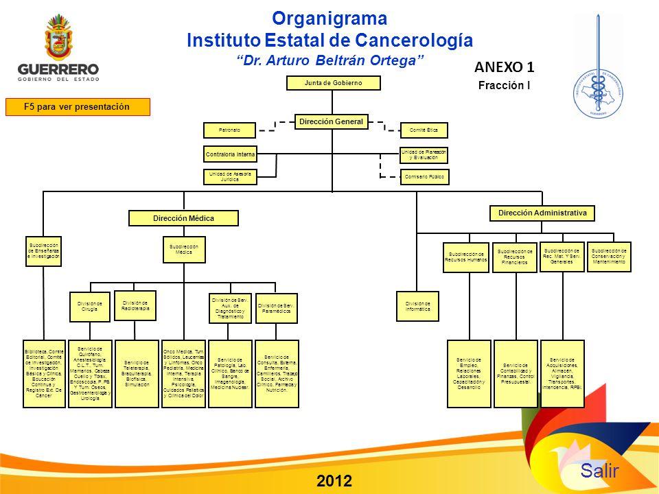 Salir Organigrama Instituto Estatal de Cancerología ANEXO 1 2012