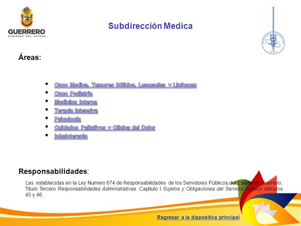 Subdirección Medica Áreas: Responsabilidades: