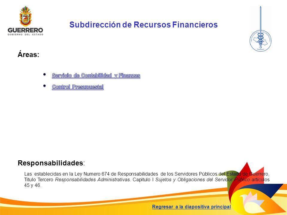 Subdirección de Recursos Financieros