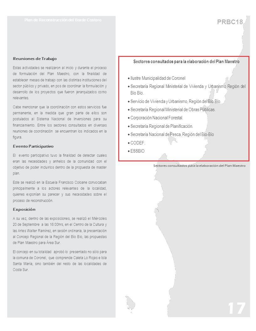17 PRBC18 Sectores consultados para la elaboración del Plan Maestro