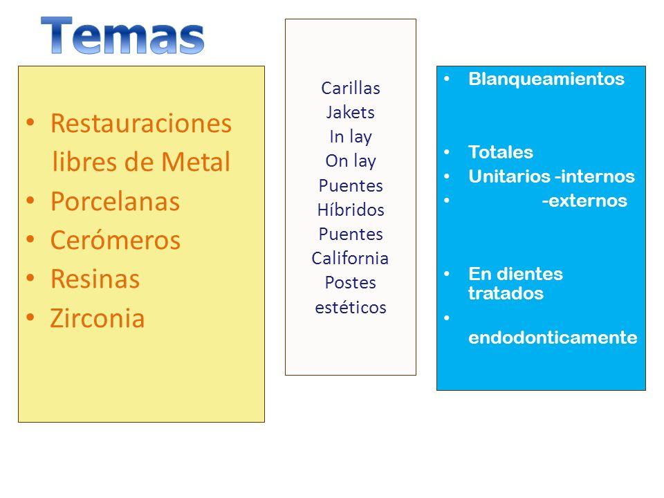 Temas Restauraciones libres de Metal Porcelanas Cerómeros Resinas