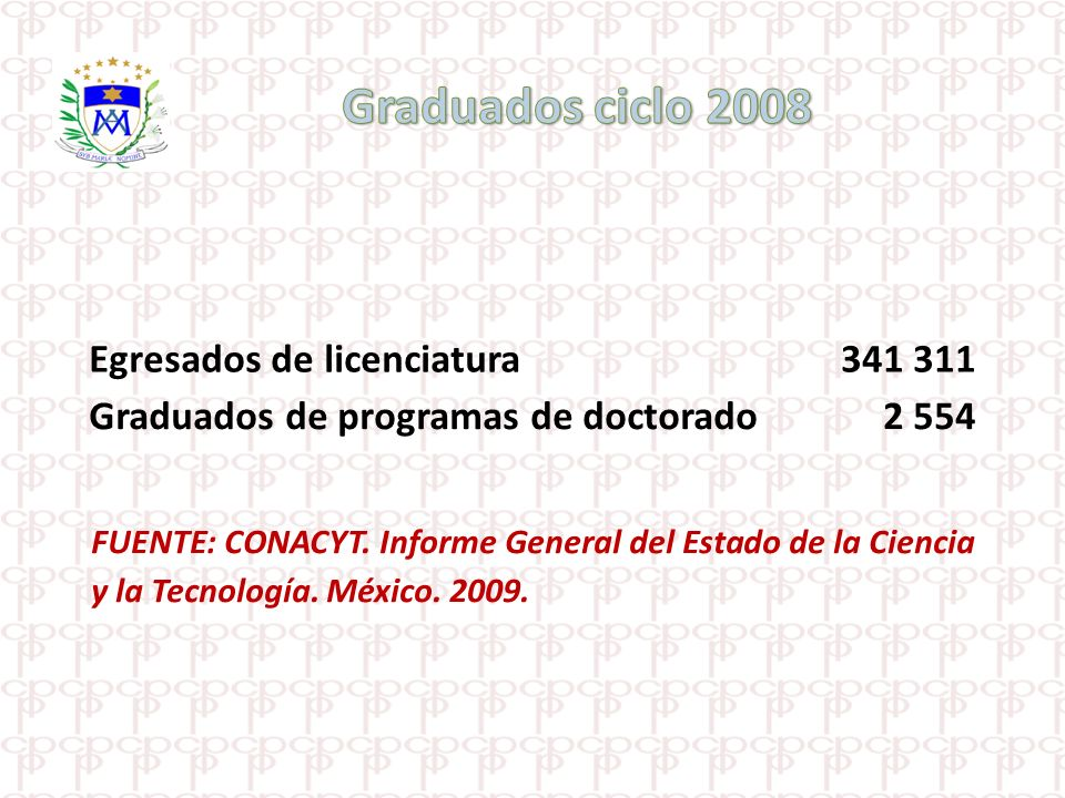 Graduados ciclo 2008 Egresados de licenciatura 341 311