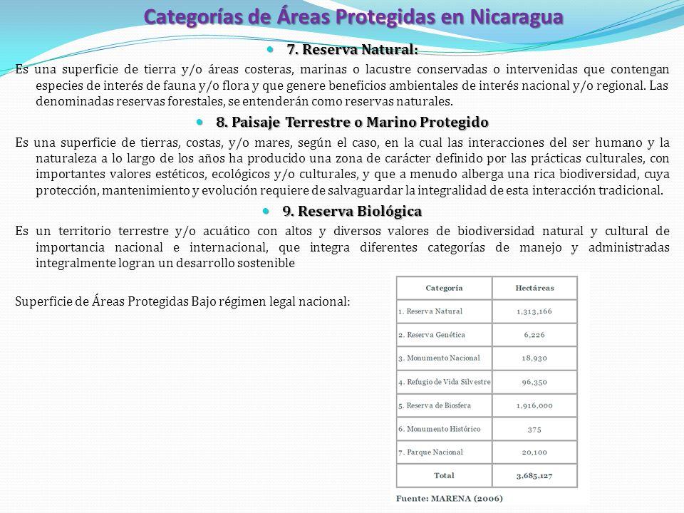 Categorías de Áreas Protegidas en Nicaragua