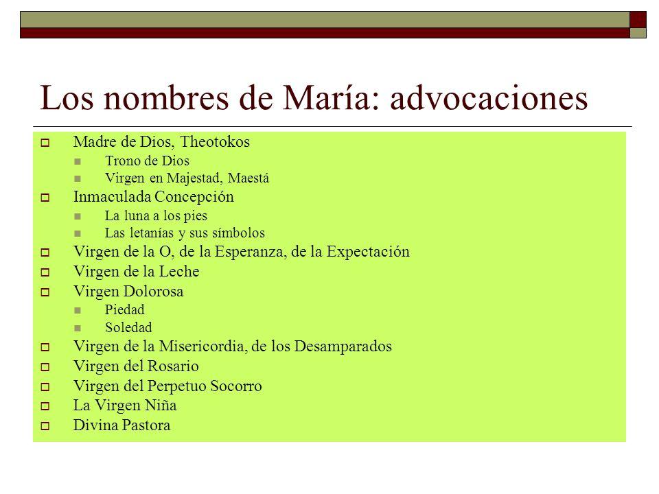 Los nombres de María: advocaciones