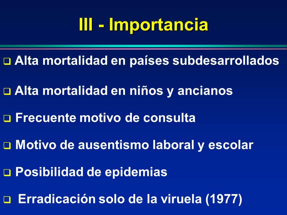 III - Importancia Alta mortalidad en países subdesarrollados