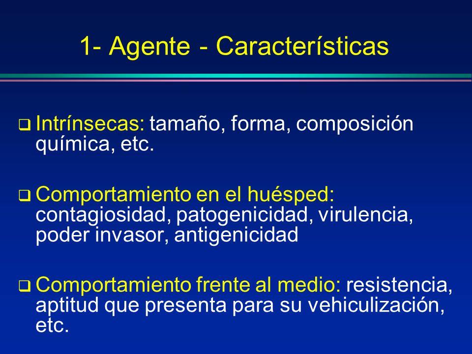 1- Agente - Características