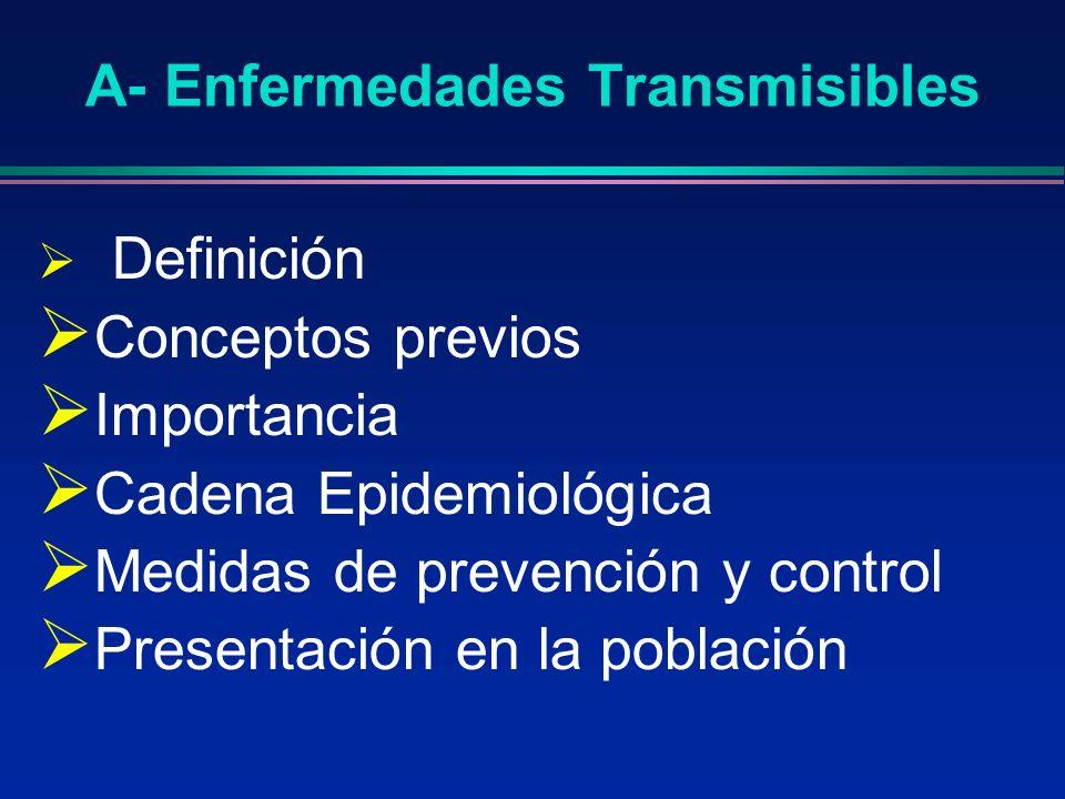 A- Enfermedades Transmisibles