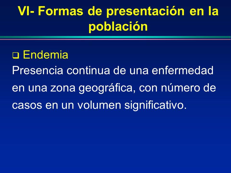 VI- Formas de presentación en la población