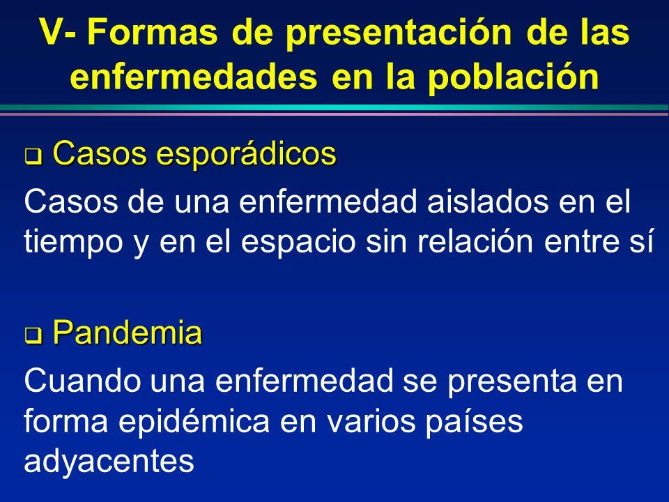 V- Formas de presentación de las enfermedades en la población