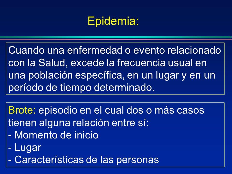 Epidemia: