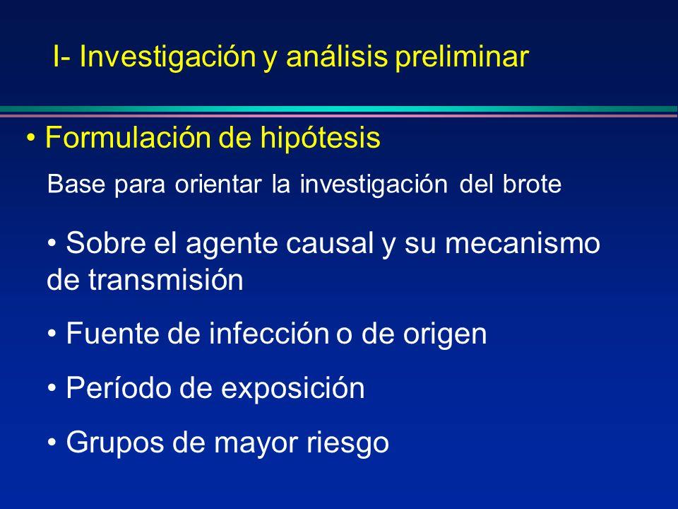 I- Investigación y análisis preliminar