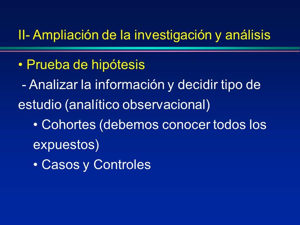 II- Ampliación de la investigación y análisis