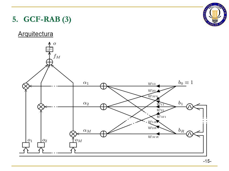 5. GCF-RAB (3) Arquitectura -15- 16