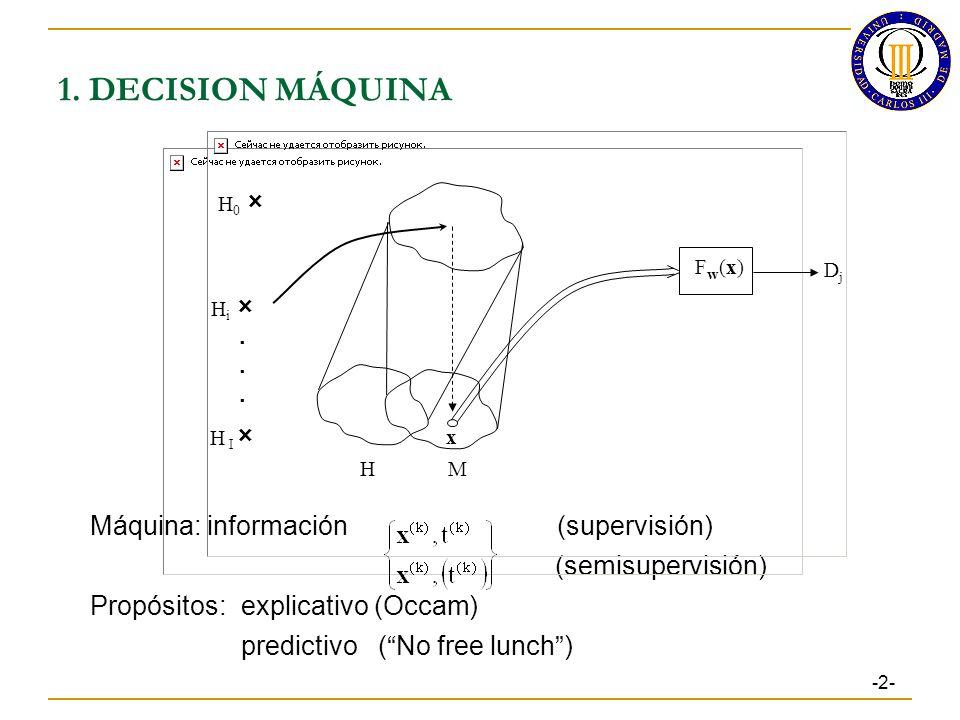 1. DECISION MÁQUINA Máquina: información (supervisión)