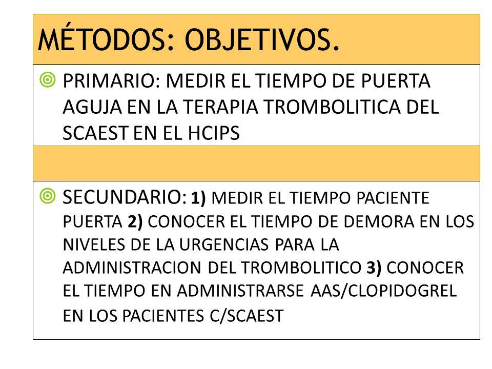 MÉTODOS: OBJETIVOS. PRIMARIO: MEDIR EL TIEMPO DE PUERTA AGUJA EN LA TERAPIA TROMBOLITICA DEL SCAEST EN EL HCIPS.
