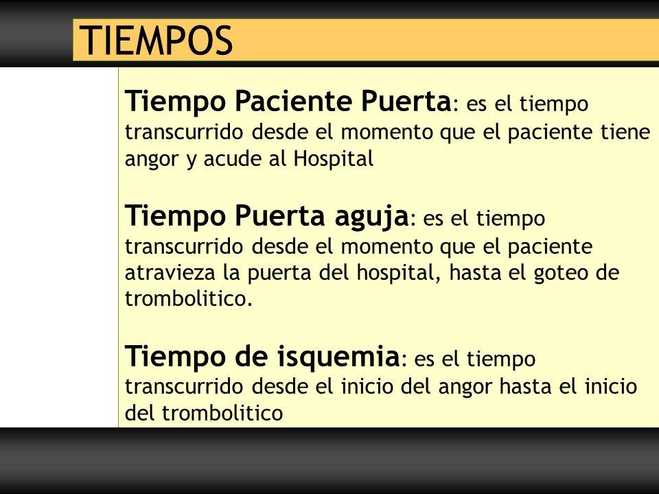 TIEMPOS Tiempo Paciente Puerta: es el tiempo transcurrido desde el momento que el paciente tiene angor y acude al Hospital.