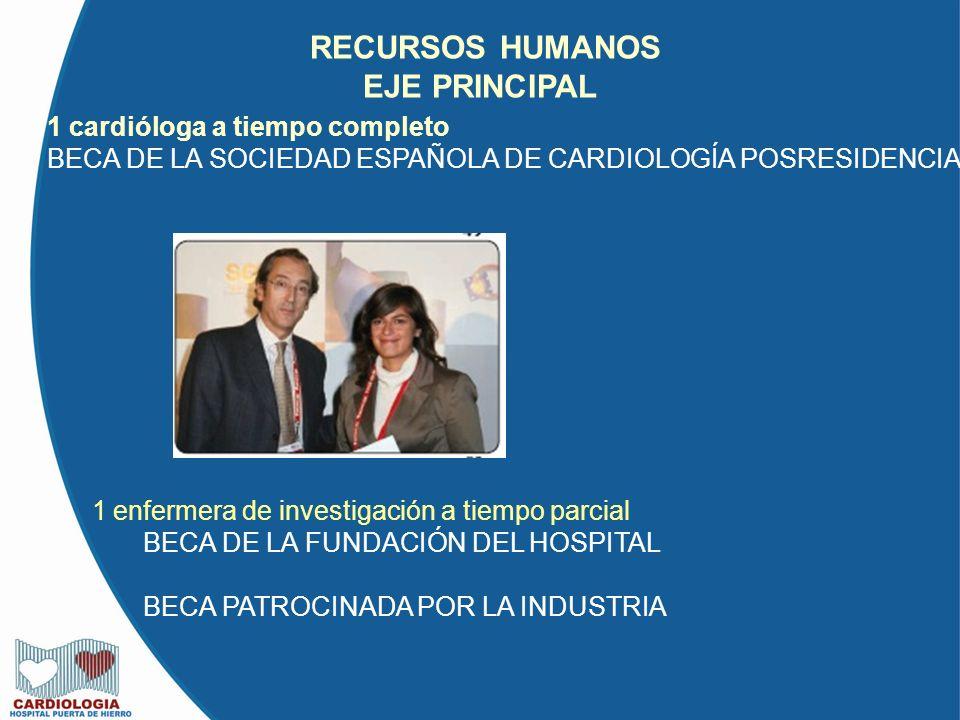 RECURSOS HUMANOS EJE PRINCIPAL 1 cardióloga a tiempo completo