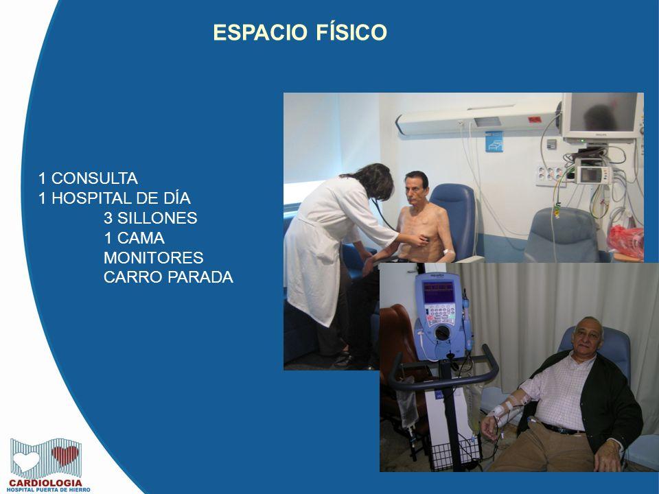 ESPACIO FÍSICO 1 CONSULTA 1 HOSPITAL DE DÍA 3 SILLONES 1 CAMA