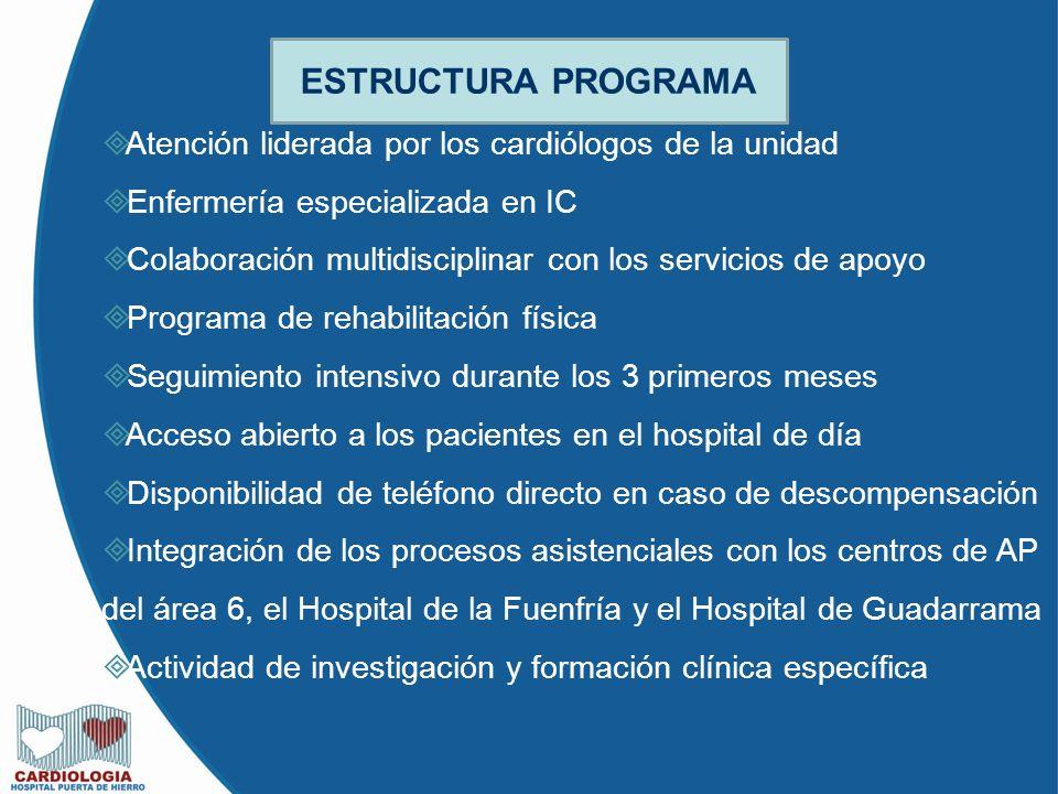 ESTRUCTURA PROGRAMA Atención liderada por los cardiólogos de la unidad