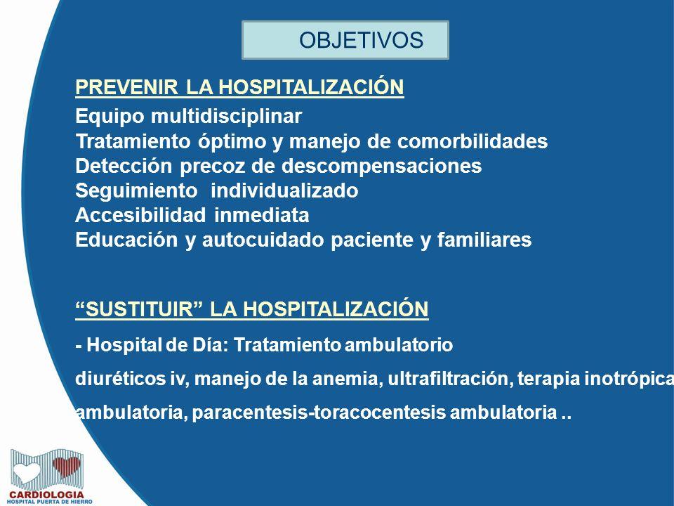 OBJETIVOS PREVENIR LA HOSPITALIZACIÓN Equipo multidisciplinar