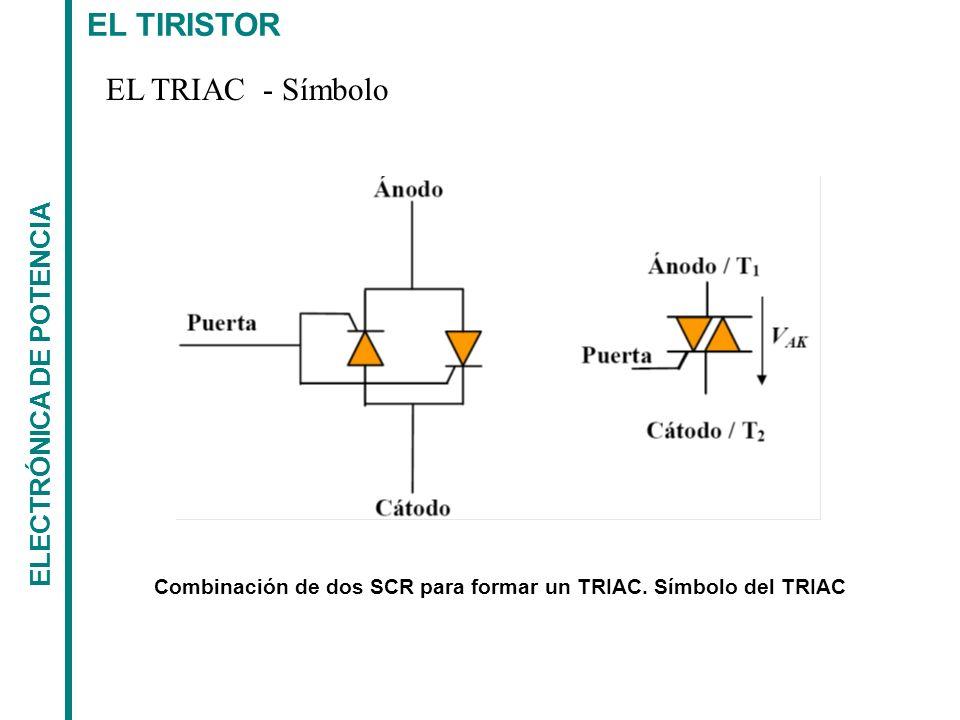 EL TIRISTOR EL TRIAC - Símbolo ELECTRÓNICA DE POTENCIA