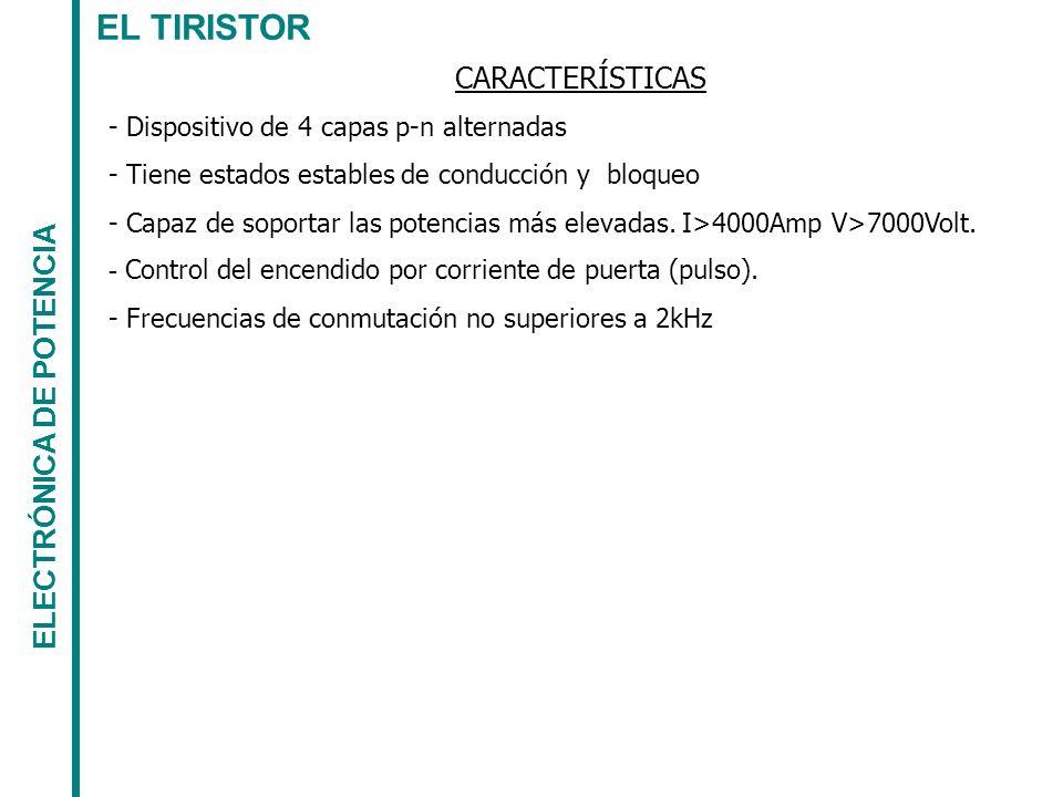 EL TIRISTOR CARACTERÍSTICAS ELECTRÓNICA DE POTENCIA