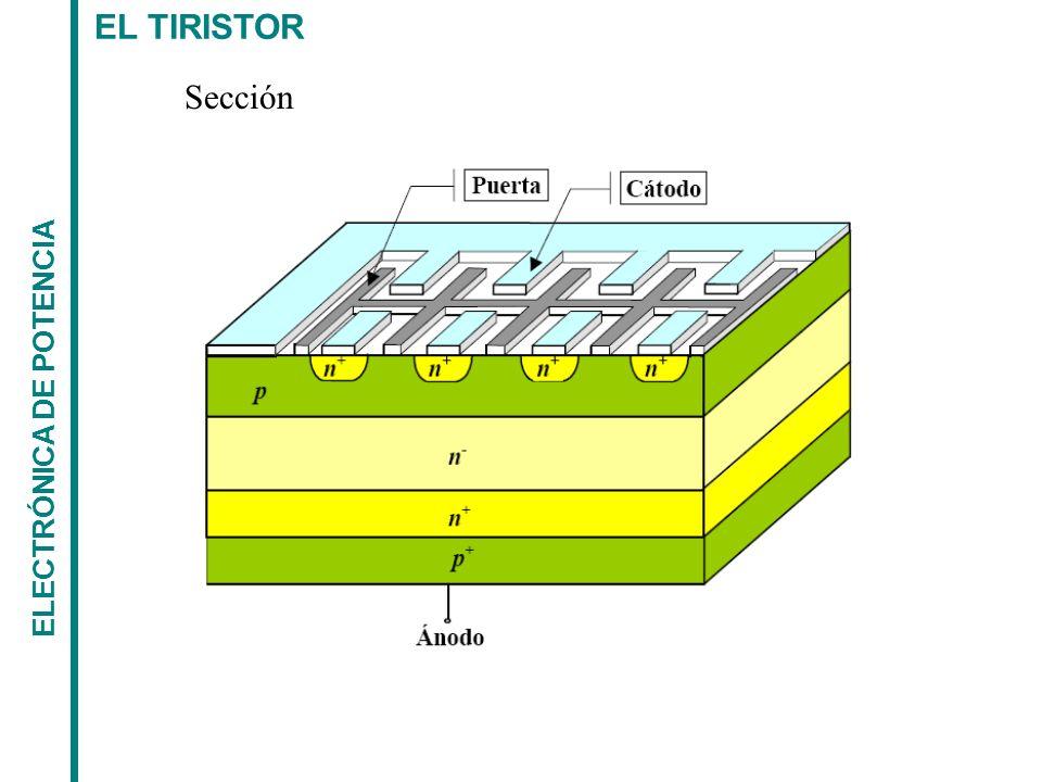EL TIRISTOR Sección ELECTRÓNICA DE POTENCIA