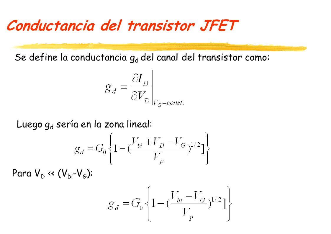 Conductancia del transistor JFET