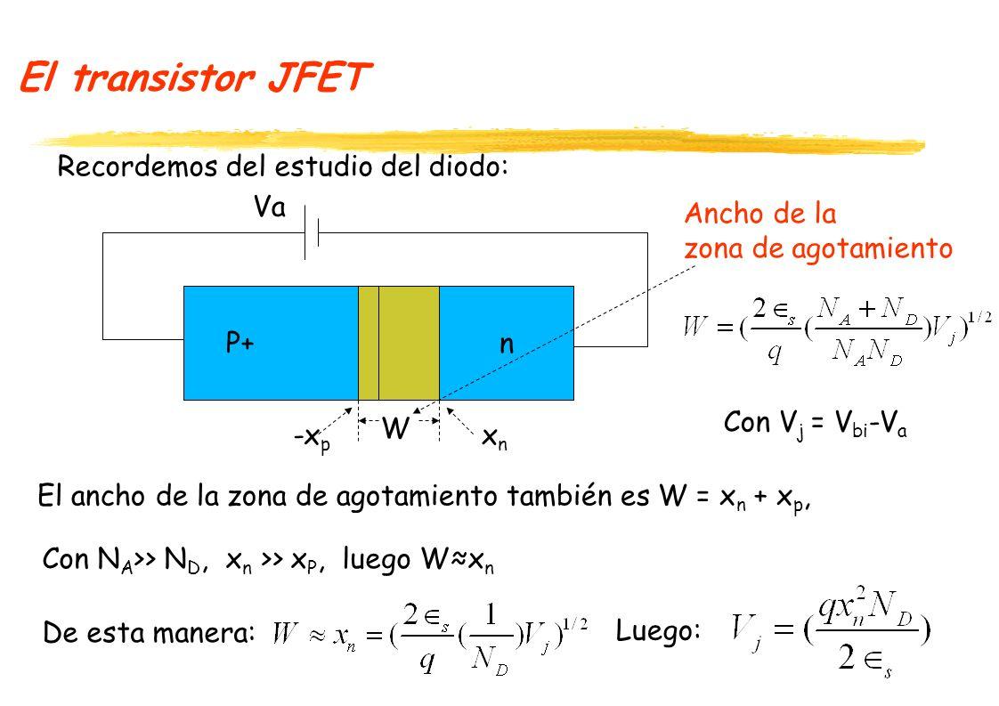 El transistor JFET Recordemos del estudio del diodo: Va Ancho de la