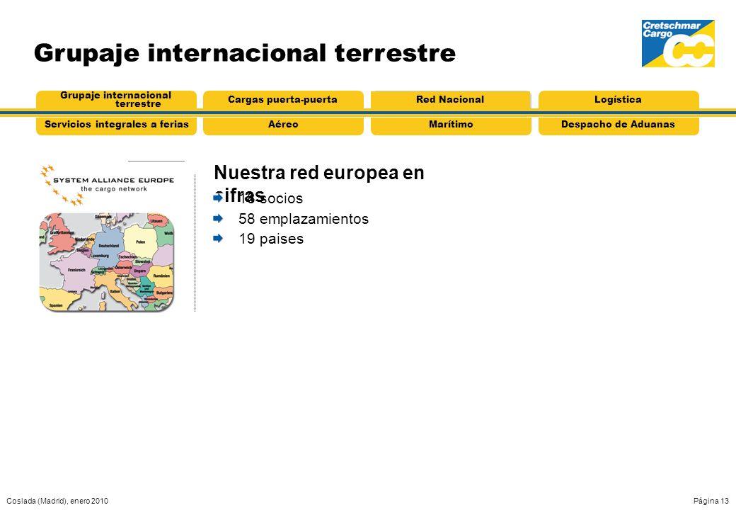 Nuestra red europea en cifras