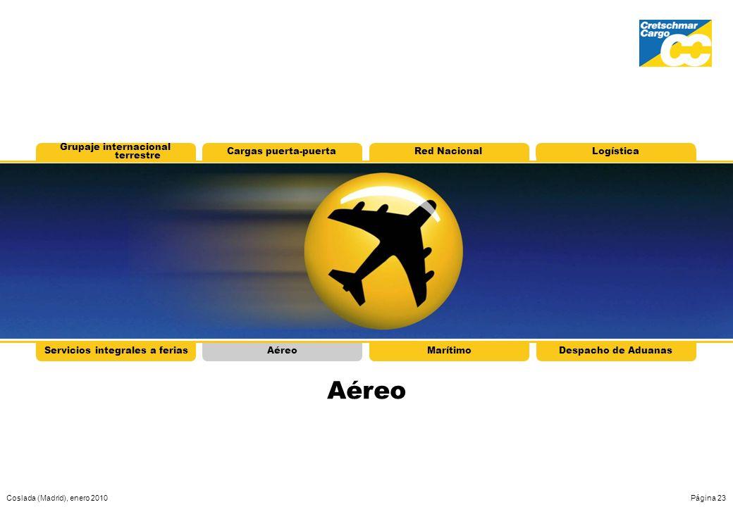 Aéreo Grupaje internacional terrestre Cargas puerta-puerta