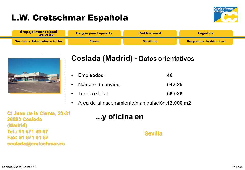 Coslada (Madrid) - Datos orientativos