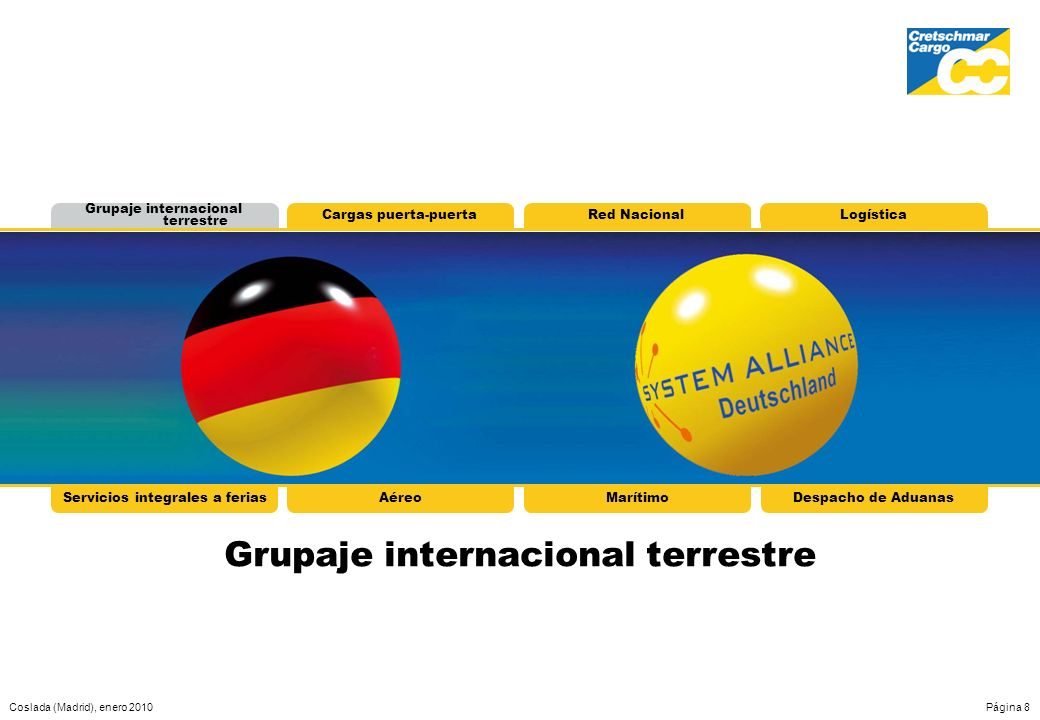 Grupaje internacional terrestre