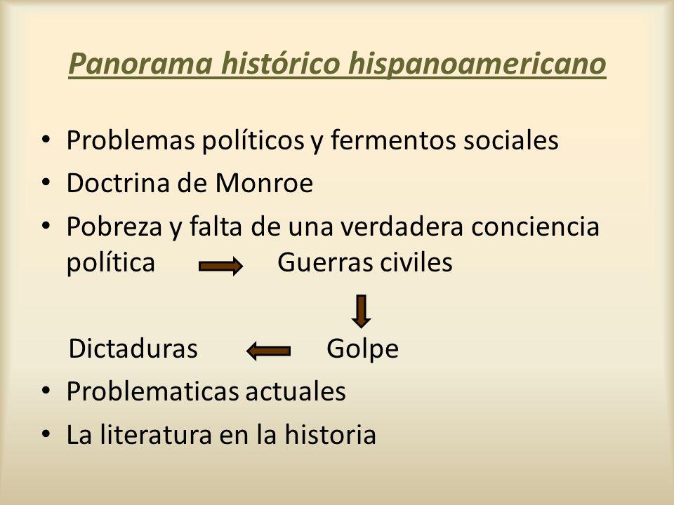 Panorama histórico hispanoamericano