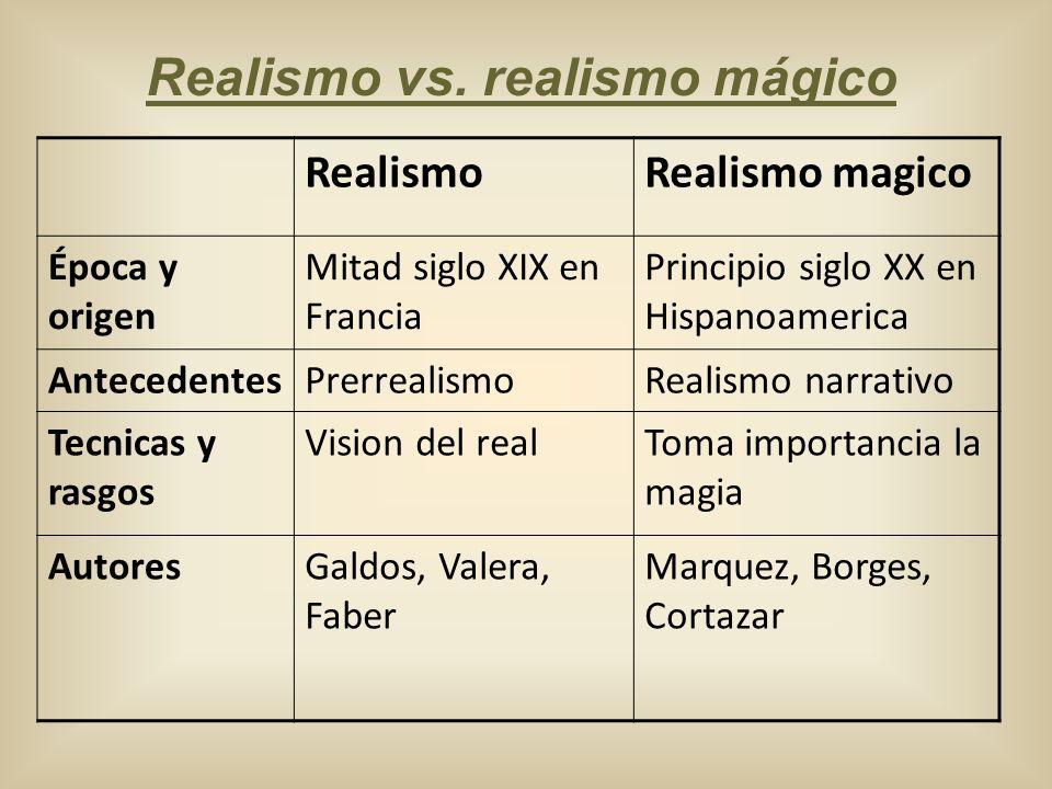 Realismo vs. realismo mágico