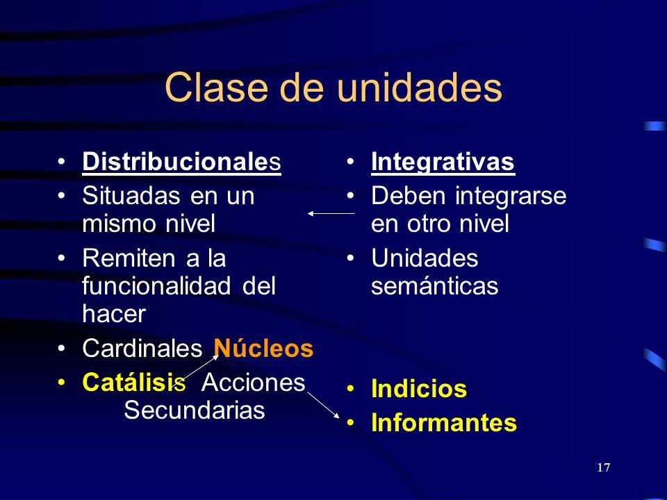 Clase de unidades Distribucionales Situadas en un mismo nivel