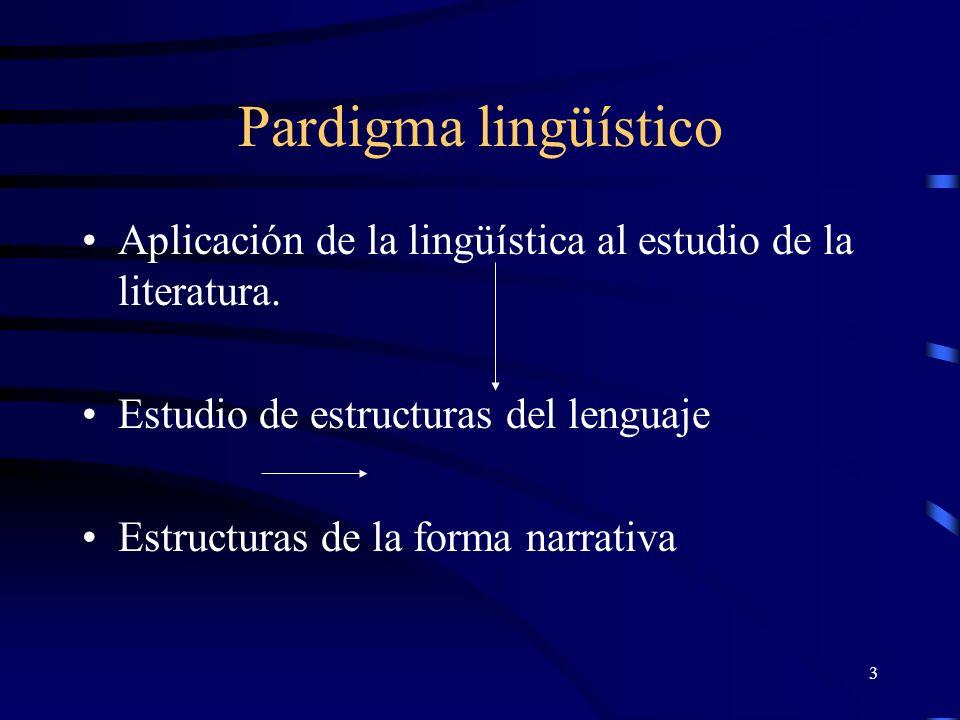 Pardigma lingüístico Aplicación de la lingüística al estudio de la literatura. Estudio de estructuras del lenguaje.