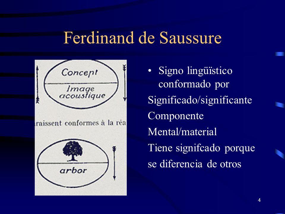 Ferdinand de Saussure Signo lingüïstico conformado por