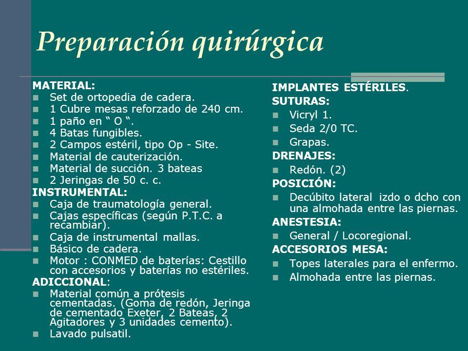 Preparación quirúrgica