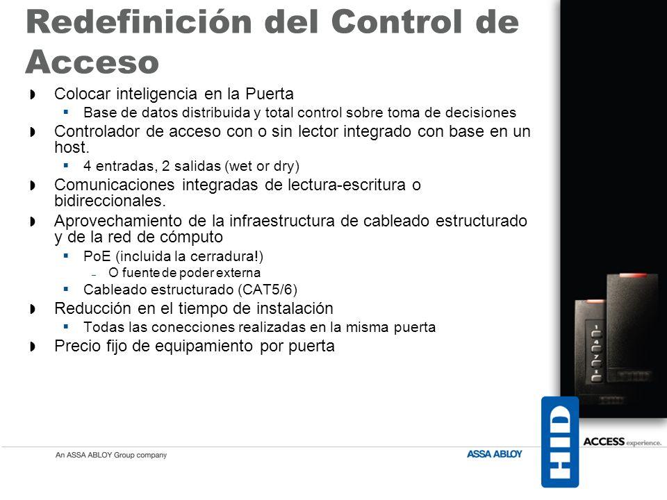 Redefinición del Control de Acceso