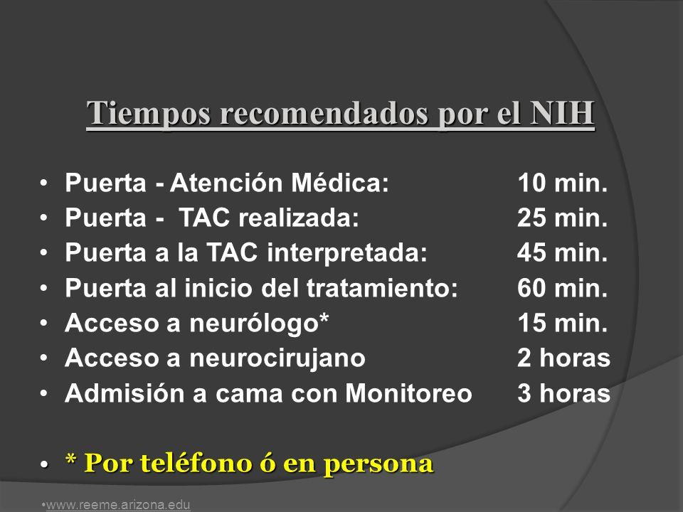 Tiempos recomendados por el NIH