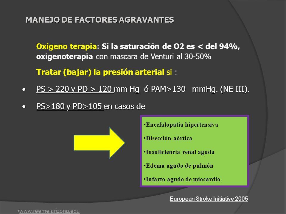 MANEJO DE FACTORES AGRAVANTES