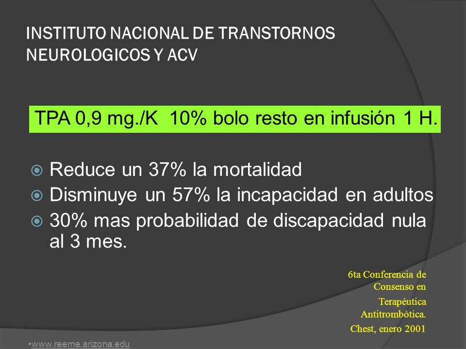 INSTITUTO NACIONAL DE TRANSTORNOS NEUROLOGICOS Y ACV